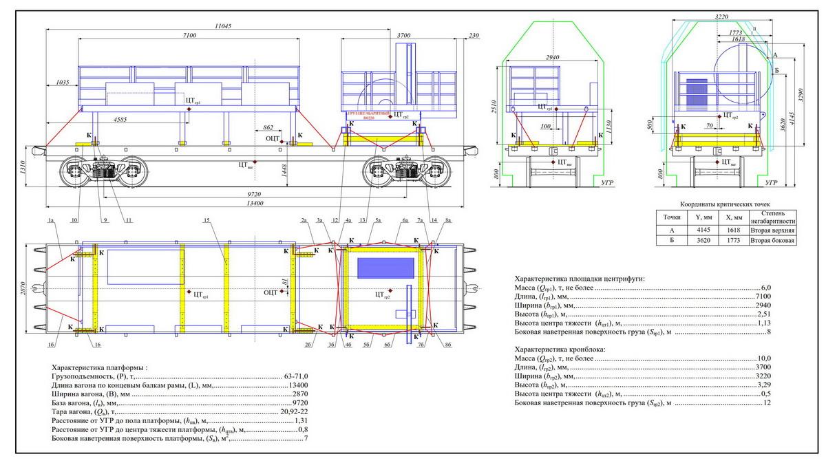 Схема теплоснабжения барнаула до 2027